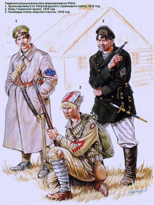 Мода в Красной Армии